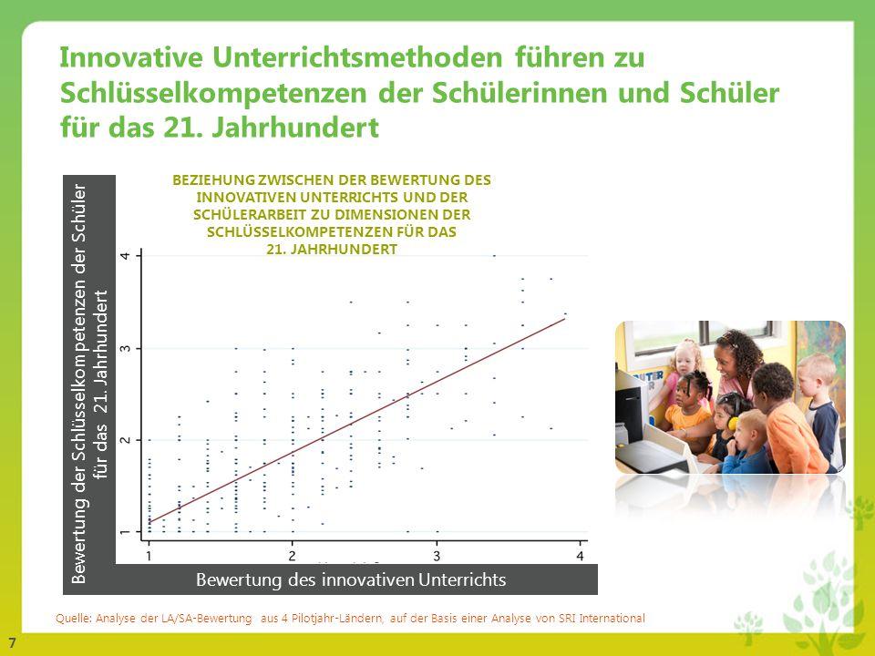 7 Quelle: Analyse der LA/SA-Bewertung aus 4 Pilotjahr-Ländern, auf der Basis einer Analyse von SRI International Bewertung des innovativen Unterrichts