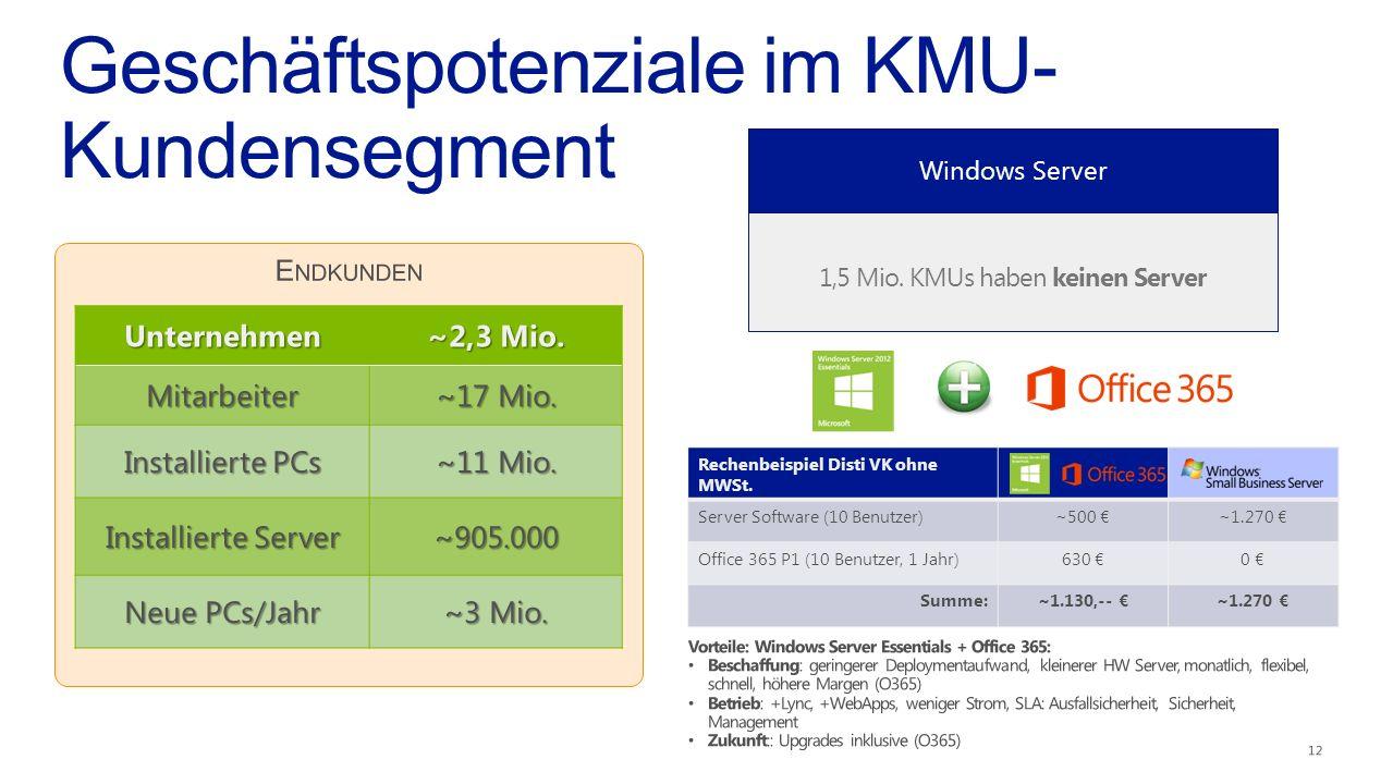 Geschäftspotenziale im KMU- Kundensegment 12 1,5 Mio.