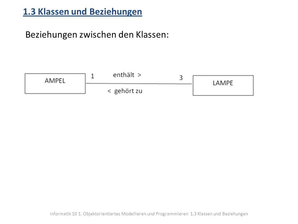 Informatik 10 1. Objektorientiertes Modellieren und Programmieren 1.3 Klassen und Beziehungen 1.3 Klassen und Beziehungen Beziehungen zwischen den Kla