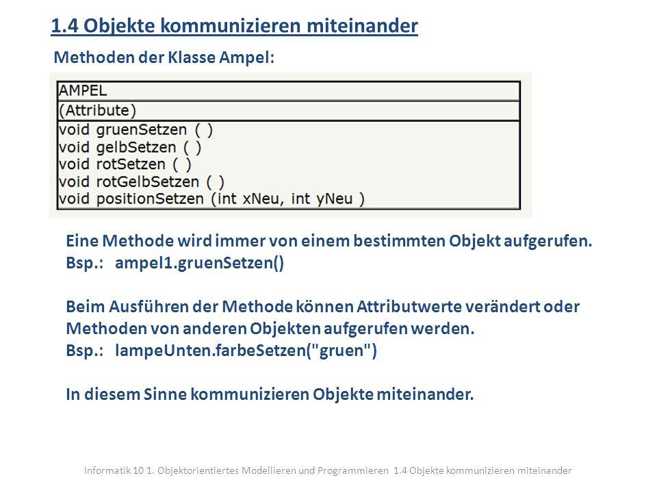 Informatik 10 1. Objektorientiertes Modellieren und Programmieren 1.4 Objekte kommunizieren miteinander 1.4 Objekte kommunizieren miteinander Methoden