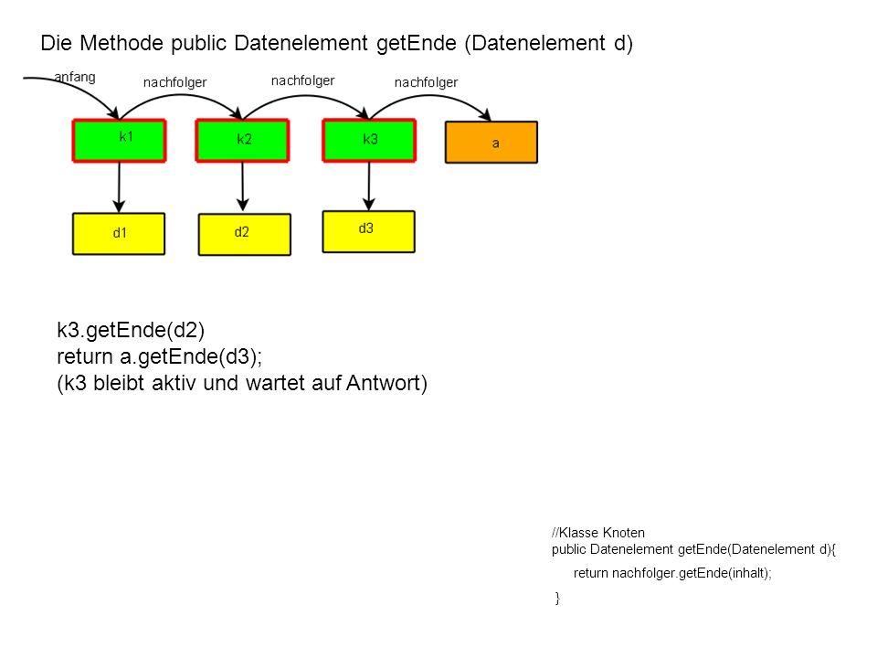 Die Methode public Datenelement getEnde (Datenelement d) a.getEnde(d3) return d3; //Klasse Abschluss public Datenelement getEnde(Datenelement d){ return d; }