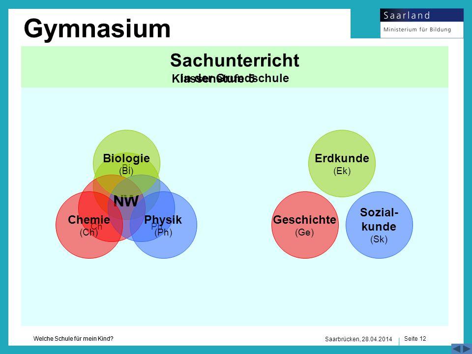 Seite 12 Welche Schule für mein Kind? Saarbrücken, 28.04.2014 Naturwissenschaften (NW)Erdkunde (Ek) Sachunterricht in der Grundschule Gymnasium Erdkun