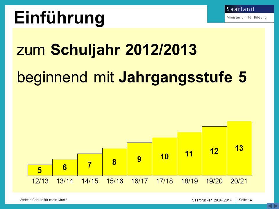 Seite 14 Welche Schule für mein Kind? Einführung zum Schuljahr 2012/2013 beginnend mit Jahrgangsstufe 5 Saarbrücken, 28.04.2014 8 9 10 11 12 13 12/131