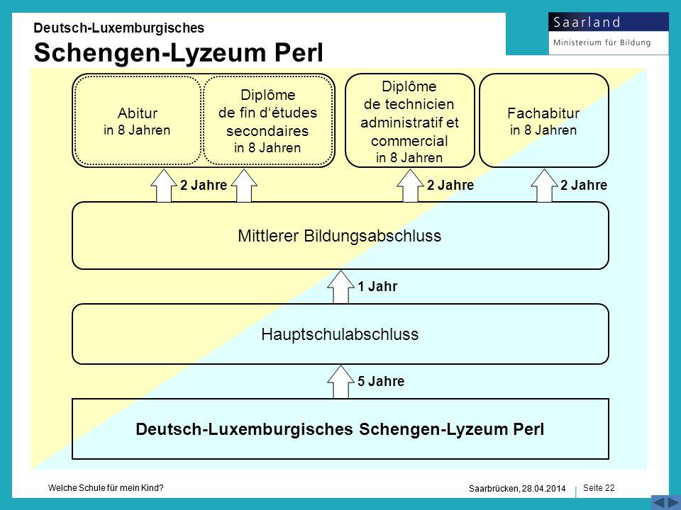 Seite 22 Welche Schule für mein Kind? Saarbrücken, 28.04.2014 2 Jahre Hauptschulabschluss Abitur in 8 Jahren Mittlerer Bildungsabschluss Deutsch-Luxem