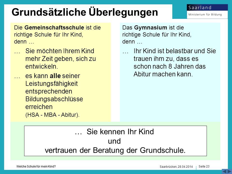 Seite 23 Welche Schule für mein Kind? Saarbrücken, 28.04.2014 Grundsätzliche Überlegungen Die Gemeinschaftsschule ist die richtige Schule für Ihr Kind