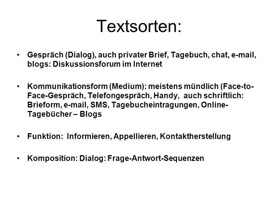Textsorten: Gespräch (Dialog), auch privater Brief, Tagebuch, chat, e-mail, blogs: Diskussionsforum im Internet Kommunikationsform (Medium): meistens
