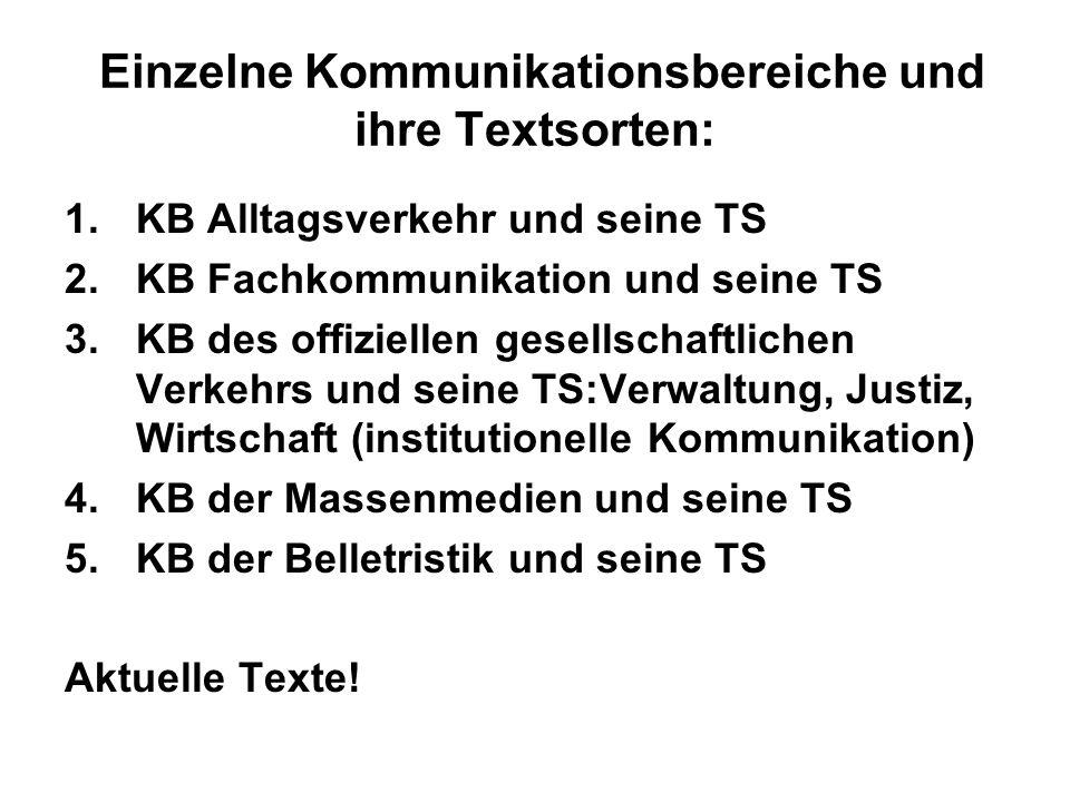 Einzelne Kommunikationsbereiche und ihre Textsorten: 1.KB Alltagsverkehr und seine TS 2.KB Fachkommunikation und seine TS 3.KB des offiziellen gesells