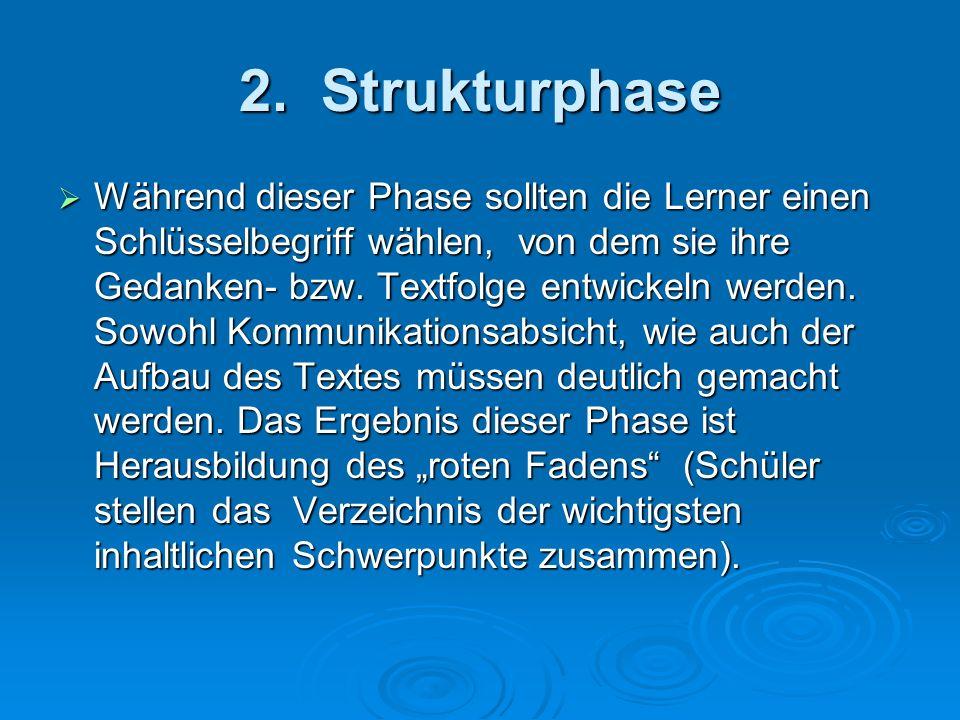 2. Strukturphase Während dieser Phase sollten die Lerner einen Schlüsselbegriff wählen, von dem sie ihre Gedanken- bzw. Textfolge entwickeln werden. S