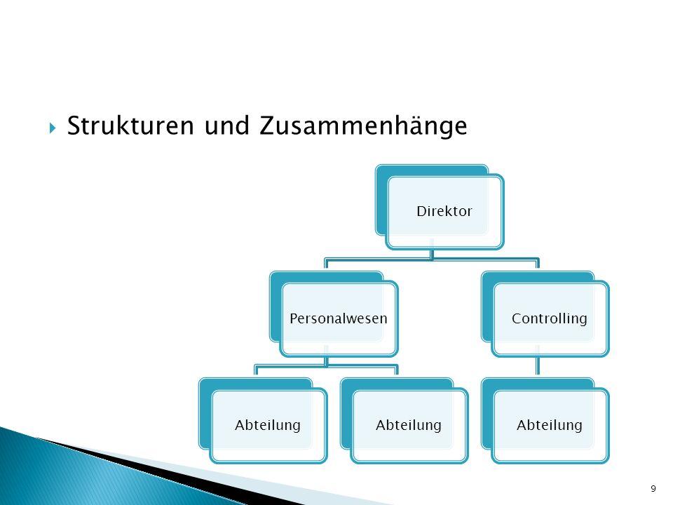 Abläufe (zB. Circuit of Culture von Hall) RepresentationIdentityProductionConsumptionRegulation 10