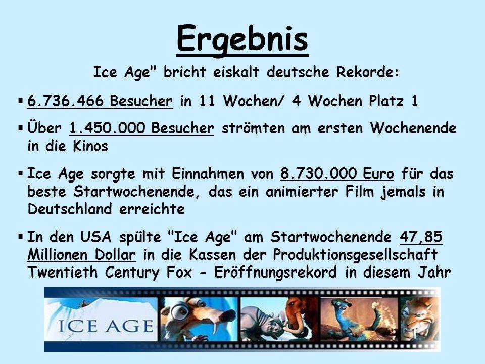 Ergebnis Ice Age bricht eiskalt deutsche Rekorde: 6.736.466 Besucher in 11 Wochen/ 4 Wochen Platz 1 Über 1.450.000 Besucher strömten am ersten Wochenende in die Kinos Ice Age sorgte mit Einnahmen von 8.730.000 Euro für das beste Startwochenende, das ein animierter Film jemals in Deutschland erreichte In den USA spülte Ice Age am Startwochenende 47,85 Millionen Dollar in die Kassen der Produktionsgesellschaft Twentieth Century Fox - Eröffnungsrekord in diesem Jahr