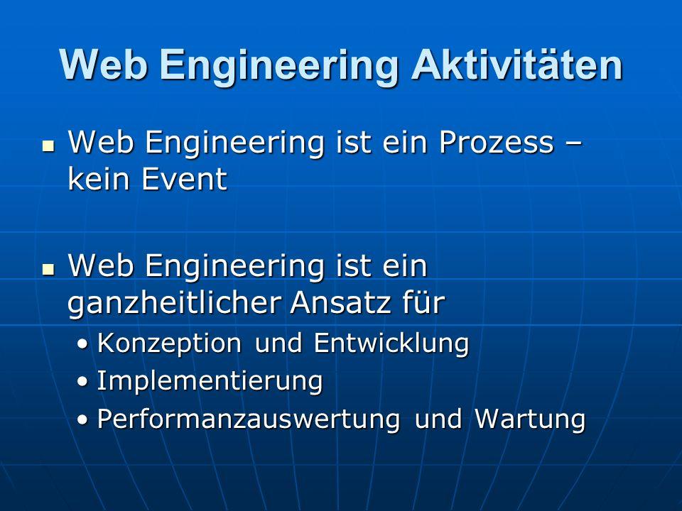 Web Engineering Aktivitäten Web Engineering ist ein Prozess – kein Event Web Engineering ist ein Prozess – kein Event Web Engineering ist ein ganzheitlicher Ansatz für Web Engineering ist ein ganzheitlicher Ansatz für Konzeption und EntwicklungKonzeption und Entwicklung ImplementierungImplementierung Performanzauswertung und WartungPerformanzauswertung und Wartung