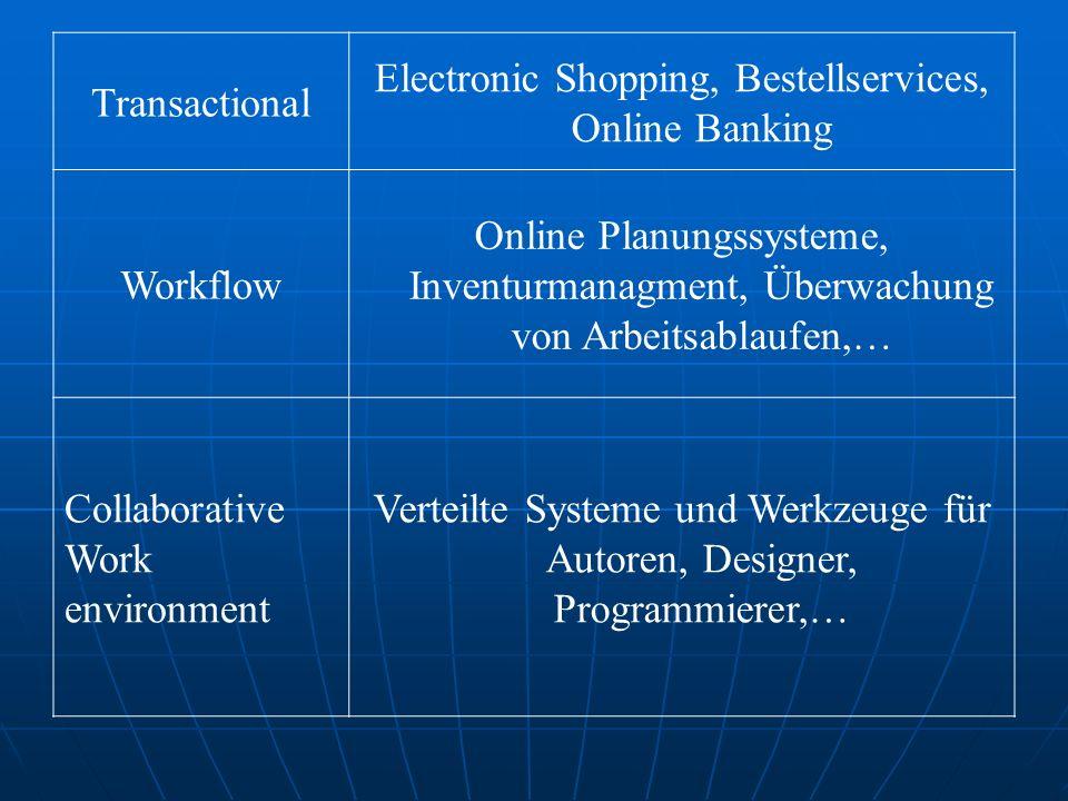 Transactional Electronic Shopping, Bestellservices, Online Banking Workflow Online Planungssysteme, Inventurmanagment, Überwachung von Arbeitsablaufen,… Collaborative Work environment Verteilte Systeme und Werkzeuge für Autoren, Designer, Programmierer,…