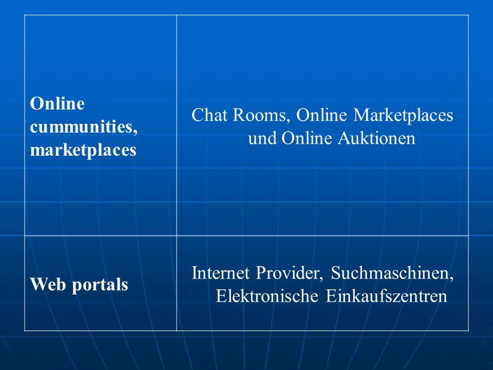 Online cummunities, marketplaces Chat Rooms, Online Marketplaces und Online Auktionen Web portals Internet Provider, Suchmaschinen, Elektronische Einkaufszentren
