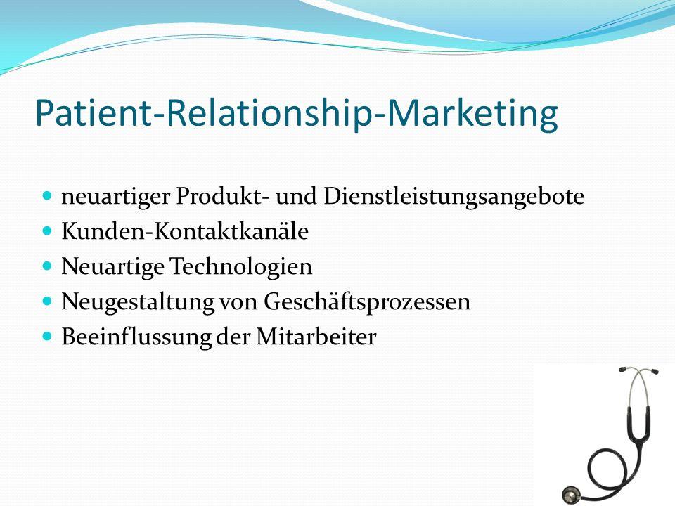 Patient-Relationship-Marketing neuartiger Produkt- und Dienstleistungsangebote Kunden-Kontaktkanäle Neuartige Technologien Neugestaltung von Geschäfts