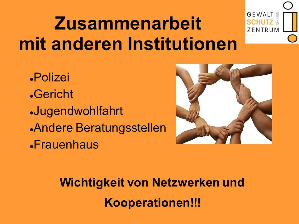 Zusammenarbeit mit anderen Institutionen Polizei Gericht Jugendwohlfahrt Andere Beratungsstellen Frauenhaus Wichtigkeit von Netzwerken und Kooperation