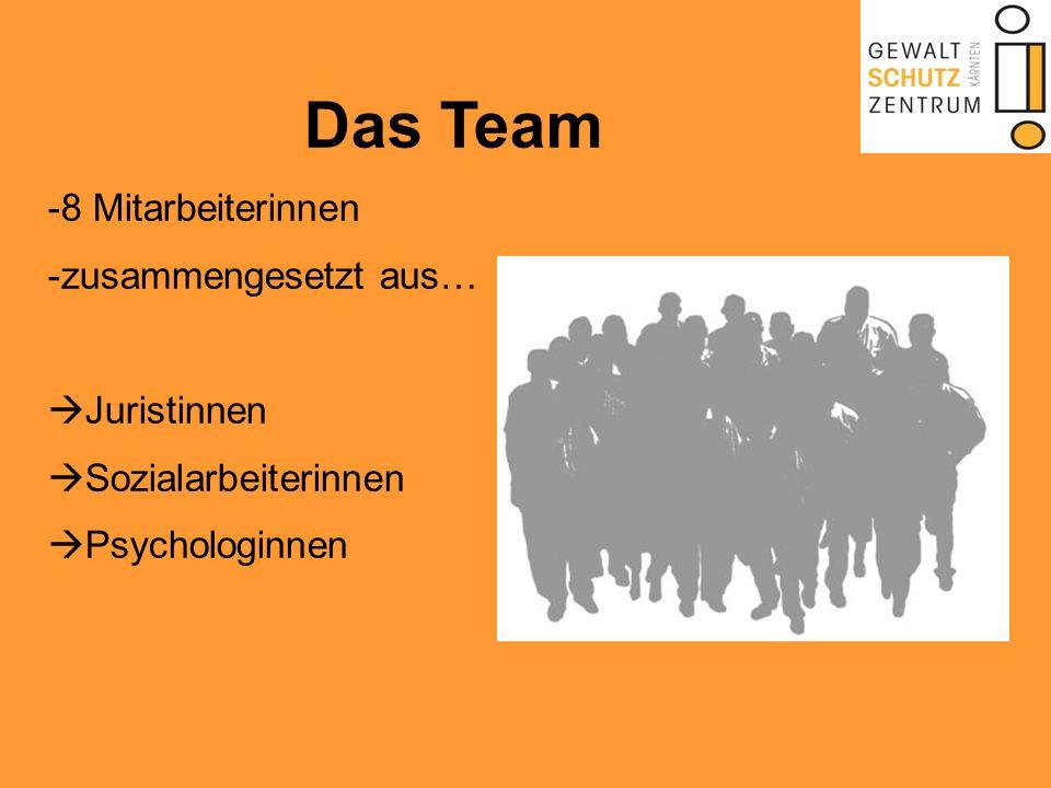 Das Team -8 Mitarbeiterinnen -zusammengesetzt aus… Juristinnen Sozialarbeiterinnen Psychologinnen