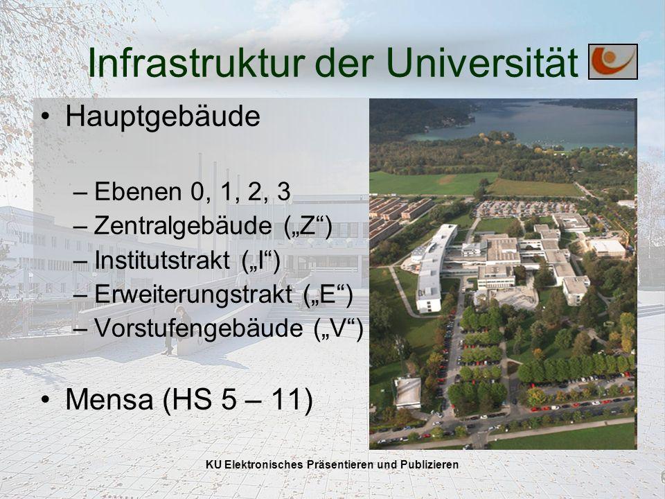 KU Elektronisches Präsentieren und Publizieren Infrastruktur der Universität Hauptgebäude –Ebenen 0, 1, 2, 3 –Zentralgebäude (Z) –Institutstrakt (I) –Erweiterungstrakt (E) –Vorstufengebäude (V) Mensa (HS 5 – 11)
