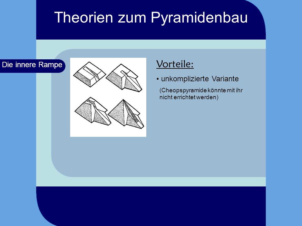 Die innere Rampe Vorteile: unkomplizierte Variante (Cheopspyramide könnte mit ihr nicht errichtet werden) Theorien zum Pyramidenbau