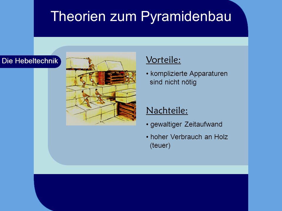 Die Steinwippe Vorteile: relativ geringer Kraftaufwand Nachteile: zeitaufwändig hoher Holzverbrauch Theorien zum Pyramidenbau