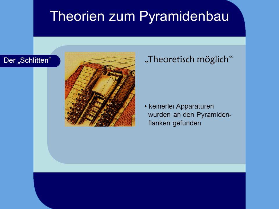 Die Walzen Theoretisch möglich … zu PHANTASTISCH Theorien zum Pyramidenbau