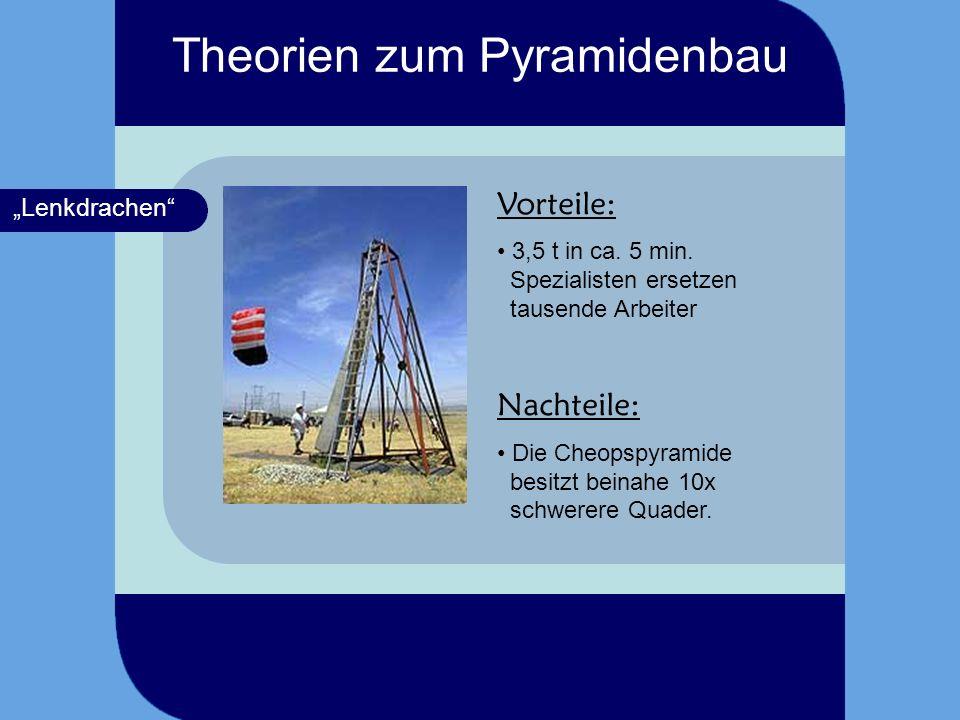 Lenkdrachen Vorteile: 3,5 t in ca. 5 min. Spezialisten ersetzen tausende Arbeiter Nachteile: Die Cheopspyramide besitzt beinahe 10x schwerere Quader.