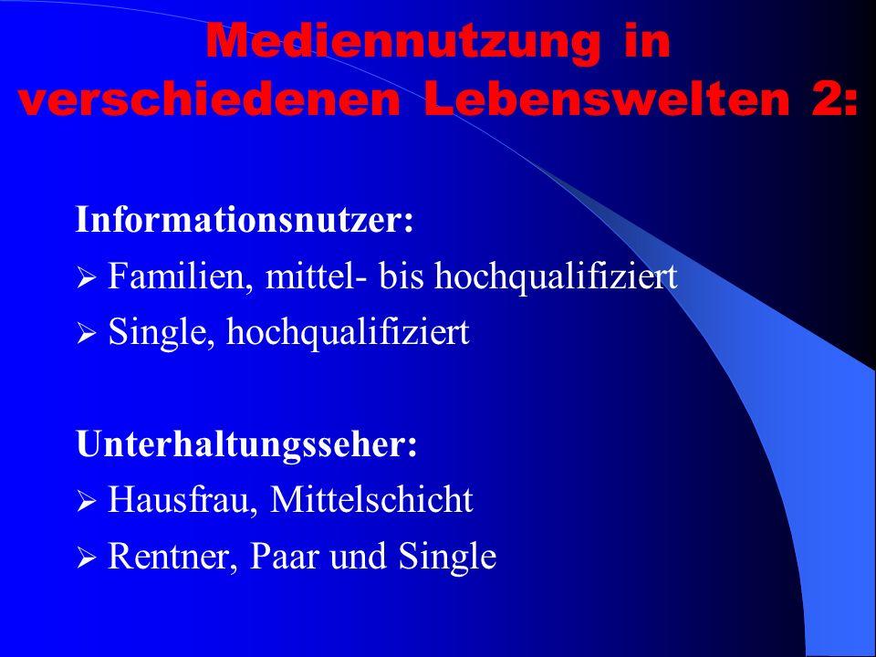 Mediennutzung in verschiedenen Lebenswelten 2: Informationsnutzer: Familien, mittel- bis hochqualifiziert Single, hochqualifiziert Unterhaltungsseher: Hausfrau, Mittelschicht Rentner, Paar und Single