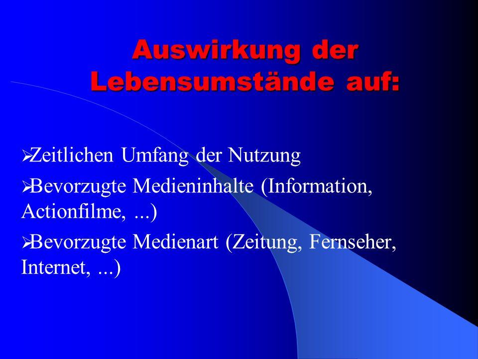 Auswirkung der Lebensumstände auf: Zeitlichen Umfang der Nutzung Bevorzugte Medieninhalte (Information, Actionfilme,...) Bevorzugte Medienart (Zeitung, Fernseher, Internet,...)