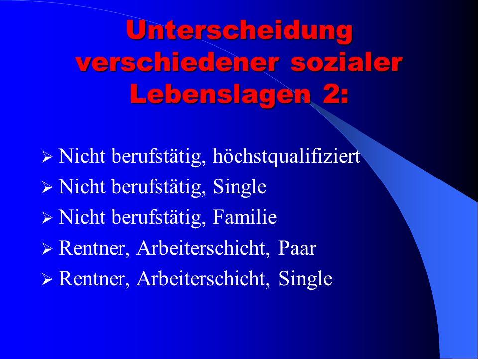 Unterscheidung verschiedener sozialer Lebenslagen 2: Nicht berufstätig, höchstqualifiziert Nicht berufstätig, Single Nicht berufstätig, Familie Rentner, Arbeiterschicht, Paar Rentner, Arbeiterschicht, Single