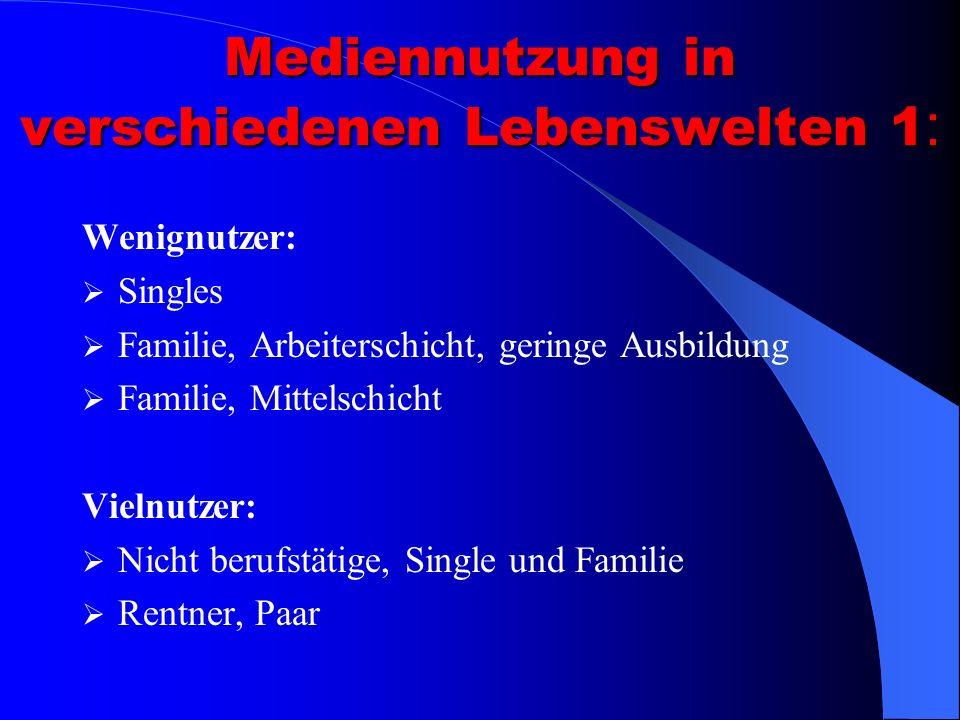 Mediennutzung in verschiedenen Lebenswelten 1 : Wenignutzer: Singles Familie, Arbeiterschicht, geringe Ausbildung Familie, Mittelschicht Vielnutzer: Nicht berufstätige, Single und Familie Rentner, Paar