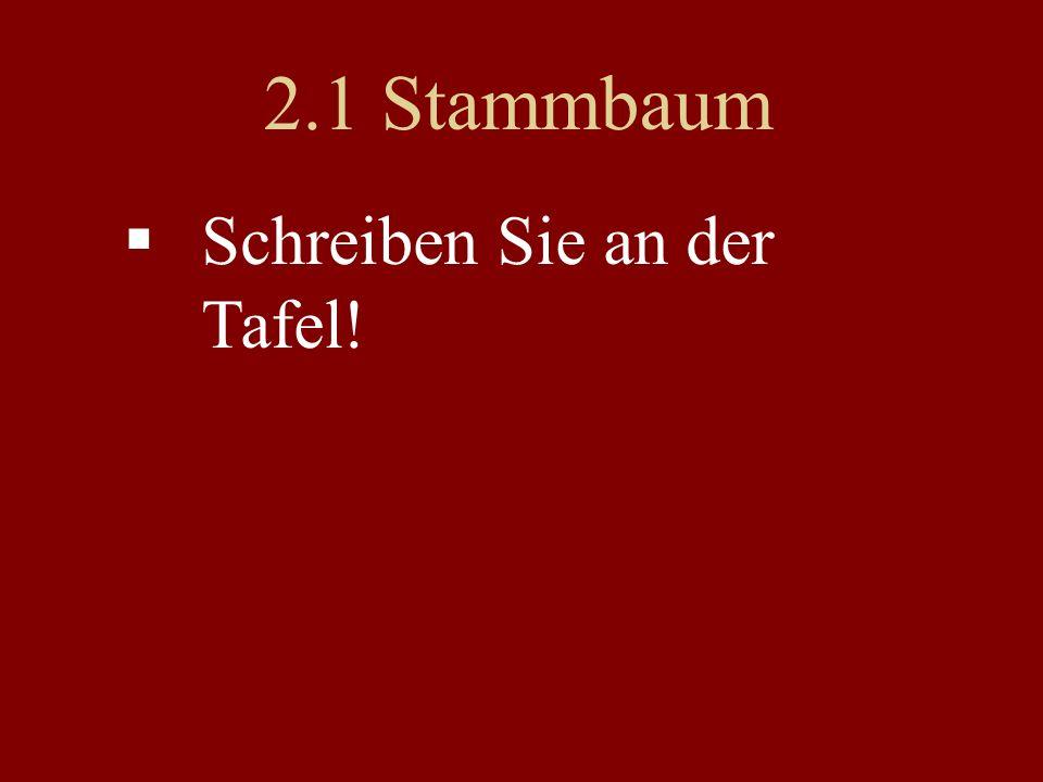 Verbs (keep writing!) infinitive form: gehen (to...) ichwir duihr er/sie/essieSie