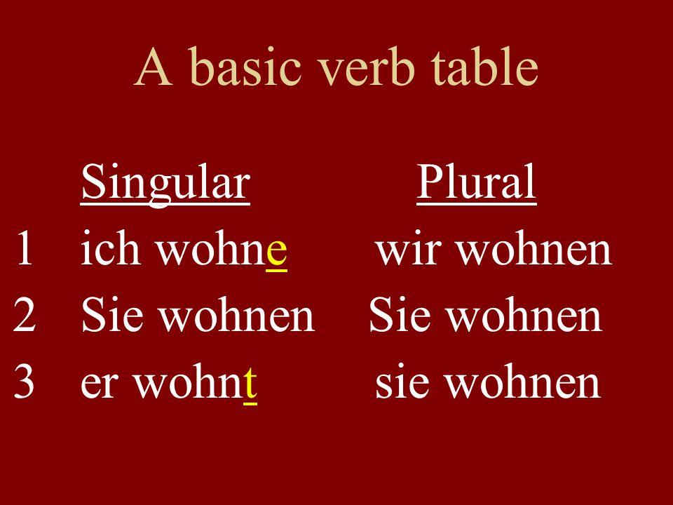 A basic verb table Singular Plural 1ich wohne wir wohnen 2Sie wohnen Sie wohnen 3er wohnt sie wohnen