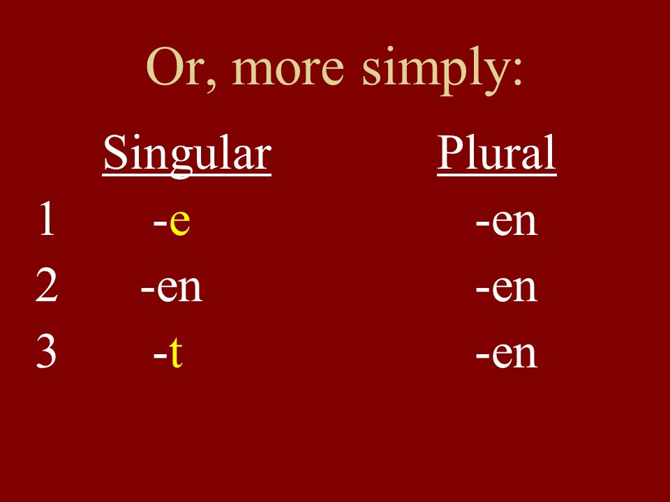 Or, more simply: SingularPlural 1 -e -en 2 -en -en 3 -t -en