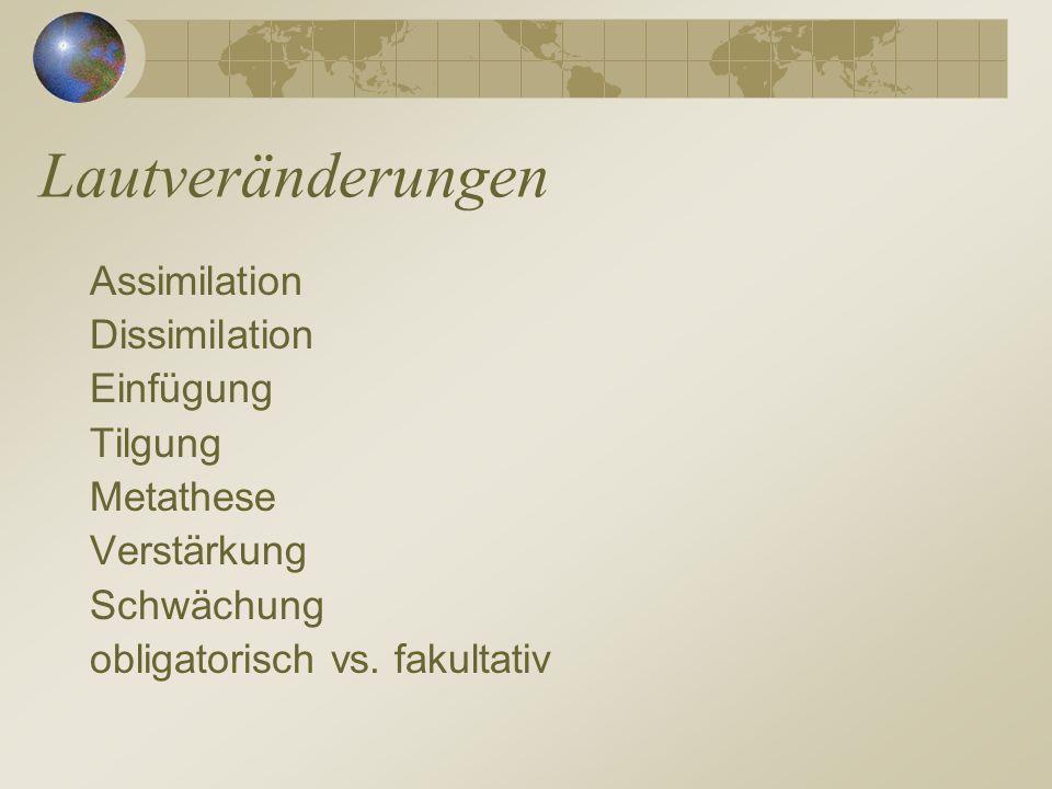Lautveränderungen Assimilation Dissimilation Einfügung Tilgung Metathese Verstärkung Schwächung obligatorisch vs. fakultativ