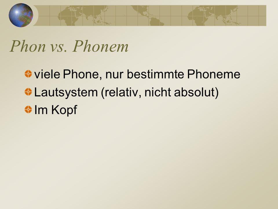 Phon vs. Phonem viele Phone, nur bestimmte Phoneme Lautsystem (relativ, nicht absolut) Im Kopf