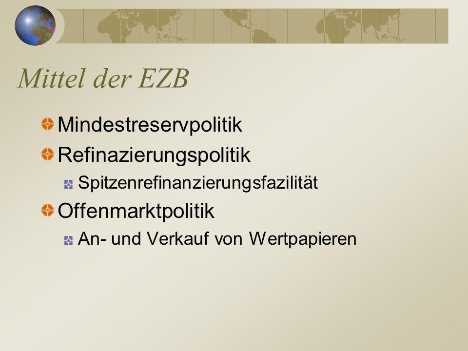 Mittel der EZB Mindestreservpolitik Refinazierungspolitik Spitzenrefinanzierungsfazilität Offenmarktpolitik An- und Verkauf von Wertpapieren