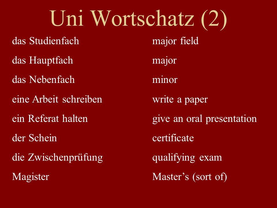 Uni Wortschatz (2) das Studienfachmajor field das Hauptfachmajor das Nebenfachminor eine Arbeit schreibenwrite a paper ein Referat haltengive an oral