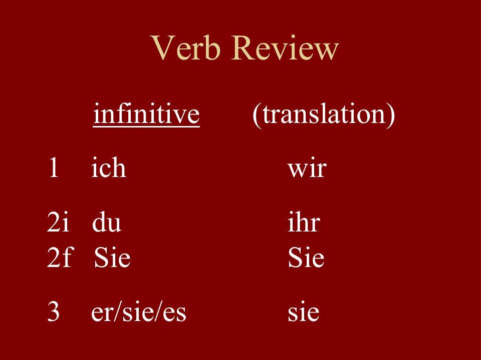Verb Review Verb chart on board (include infinitive & translation) fahrensein laufenhaben hörenarbeiten gehenfinden