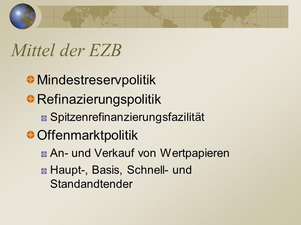 Mittel der EZB Mindestreservpolitik Refinazierungspolitik Spitzenrefinanzierungsfazilität Offenmarktpolitik An- und Verkauf von Wertpapieren Haupt-, Basis, Schnell- und Standandtender