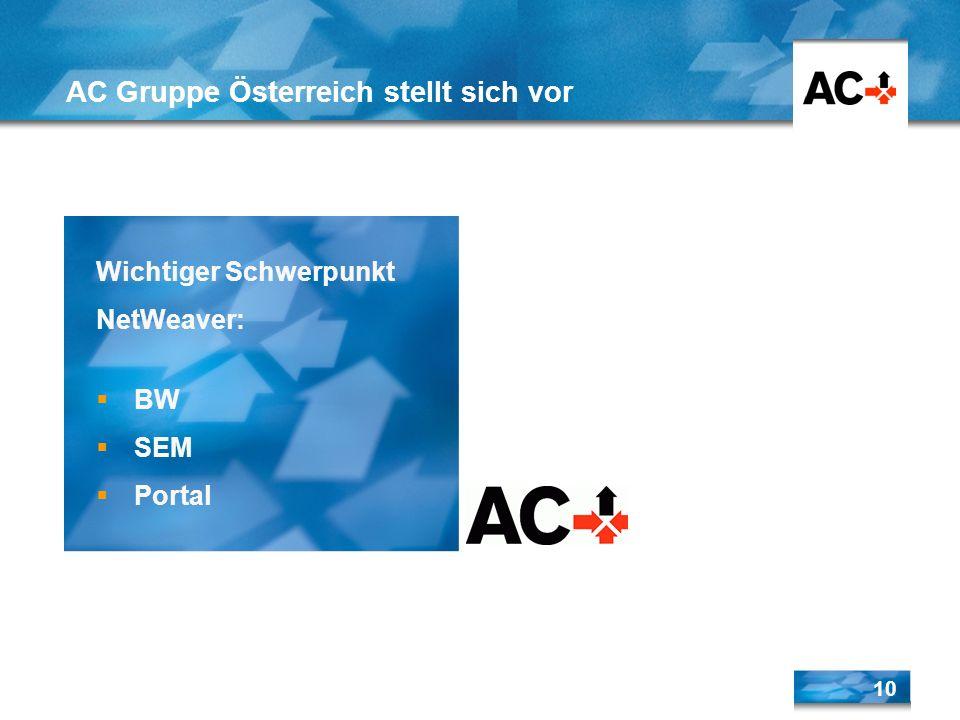 10 AC Gruppe Österreich stellt sich vor Wichtiger Schwerpunkt NetWeaver: BW SEM Portal