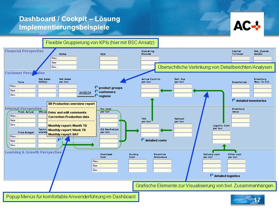 17 Dashboard / Cockpit – Lösung Implementierungsbeispiele Popup Menüs für komfortable Anwenderführung im Dashboard Grafische Elemente zur Visualisieru