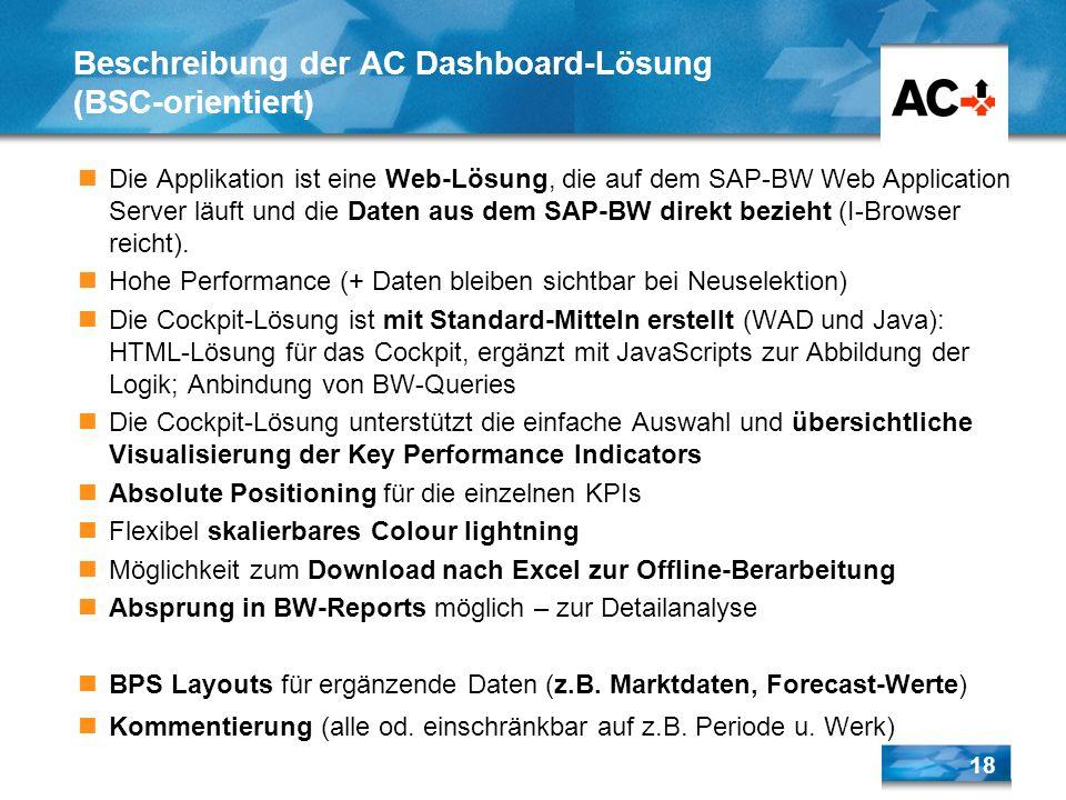 18 Beschreibung der AC Dashboard-Lösung (BSC-orientiert) Die Applikation ist eine Web-Lösung, die auf dem SAP-BW Web Application Server läuft und die