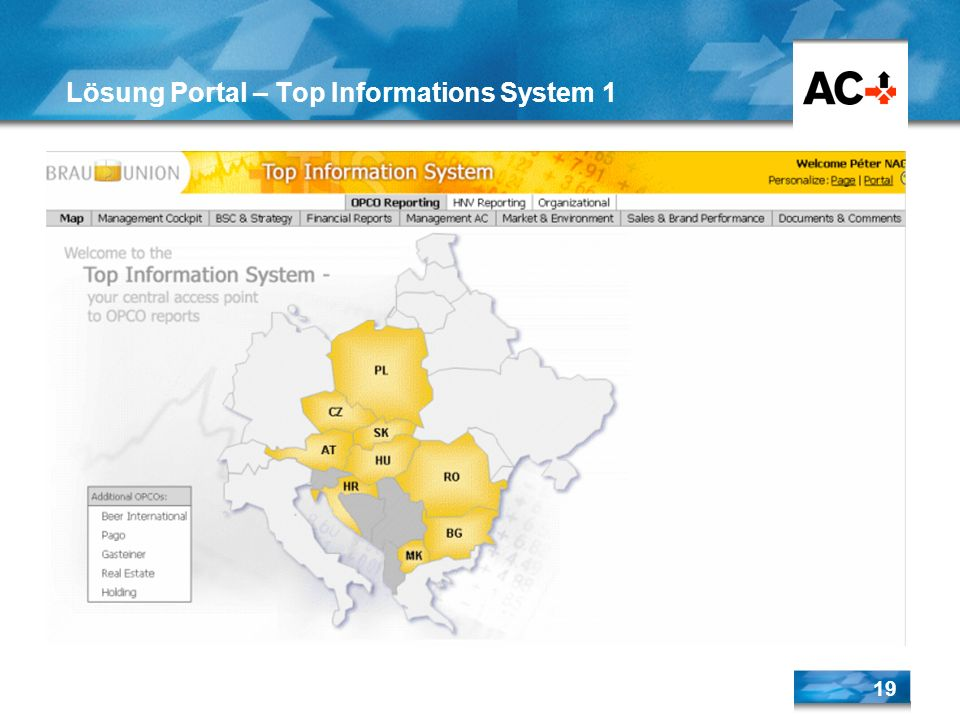 19 Lösung Portal – Top Informations System 1