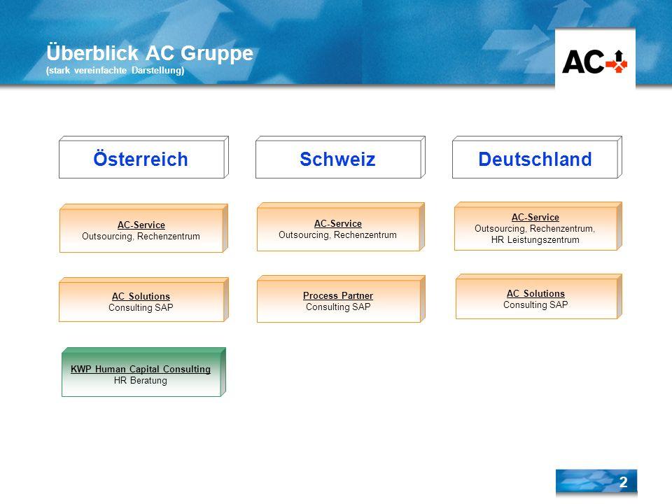 2 Überblick AC Gruppe (stark vereinfachte Darstellung) Österreich AC-Service Outsourcing, Rechenzentrum AC Solutions Consulting SAP AC-Service Outsour