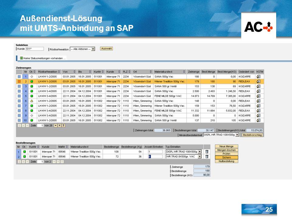 25 Außendienst-Lösung mit UMTS-Anbindung an SAP