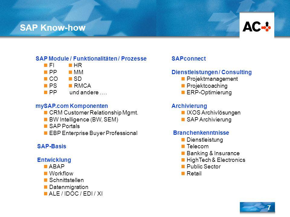 18 Beschreibung der AC Dashboard-Lösung (BSC-orientiert) Die Applikation ist eine Web-Lösung, die auf dem SAP-BW Web Application Server läuft und die Daten aus dem SAP-BW direkt bezieht (I-Browser reicht).