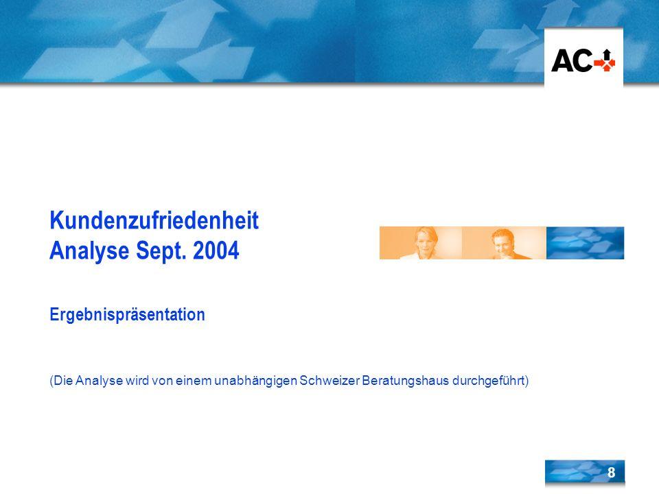 8 Kundenzufriedenheit Analyse Sept. 2004 Ergebnispräsentation (Die Analyse wird von einem unabhängigen Schweizer Beratungshaus durchgeführt)