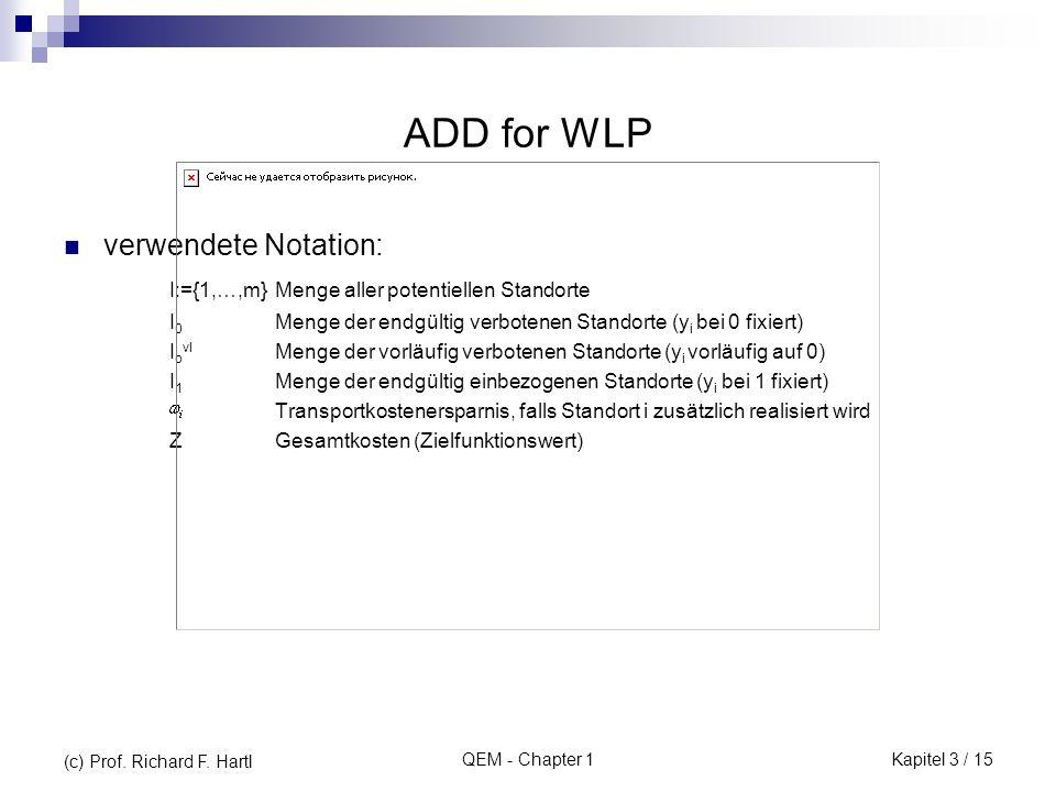QEM - Chapter 1 ADD for WLP verwendete Notation: I:={1,…,m}Menge aller potentiellen Standorte I 0 Menge der endgültig verbotenen Standorte (y i bei 0