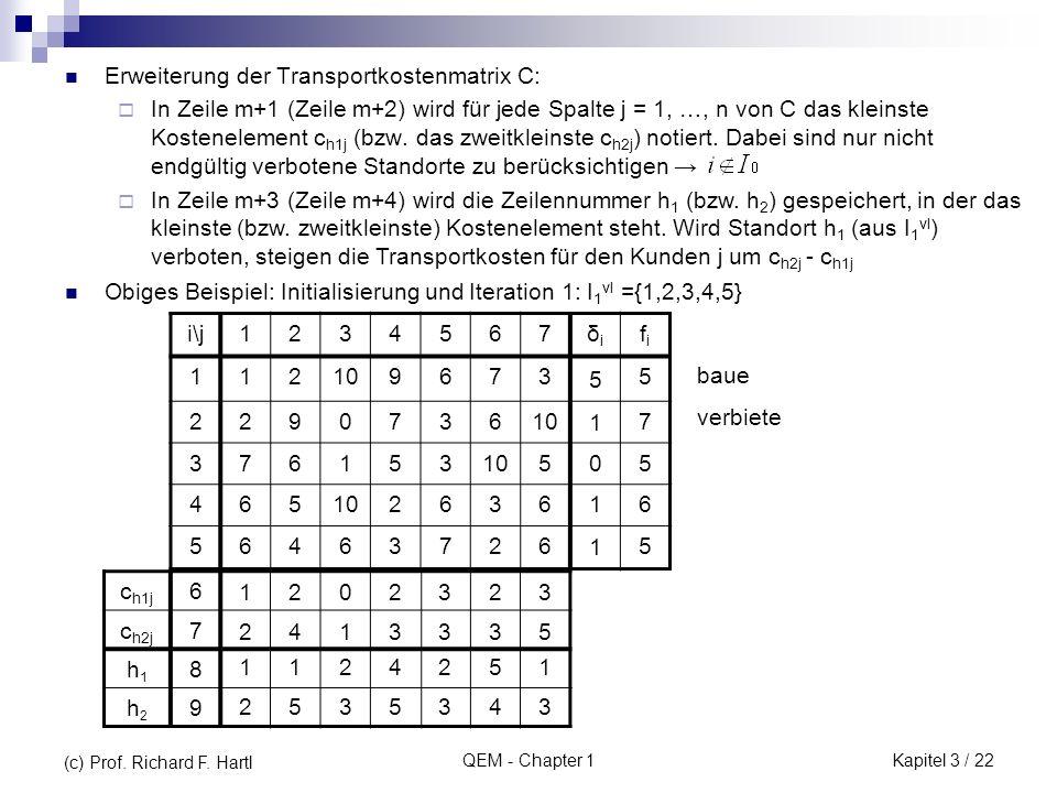 QEM - Chapter 1 Erweiterung der Transportkostenmatrix C: In Zeile m+1 (Zeile m+2) wird für jede Spalte j = 1, …, n von C das kleinste Kostenelement c