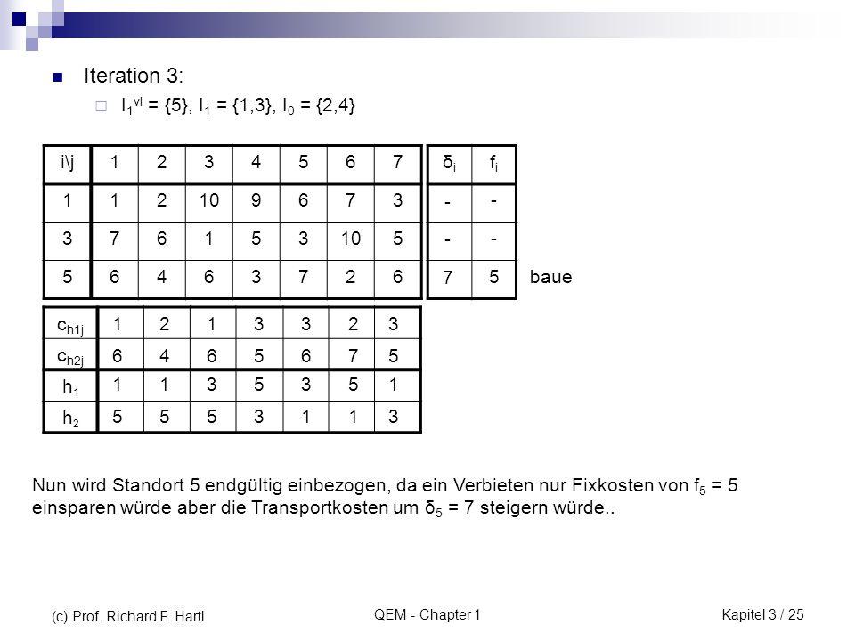 QEM - Chapter 1 Iteration 3: I 1 vl = {5}, I 1 = {1,3}, I 0 = {2,4} Nun wird Standort 5 endgültig einbezogen, da ein Verbieten nur Fixkosten von f 5 =