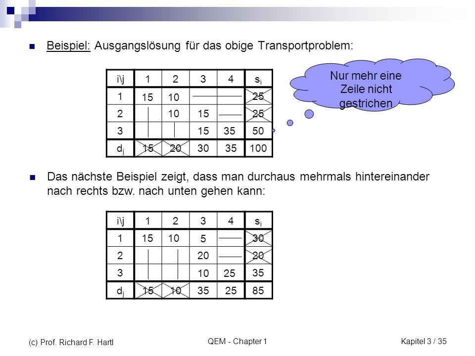 QEM - Chapter 1 Beispiel: Ausgangslösung für das obige Transportproblem: i\j1234sisi 125 2 350 djdj 15203035100 Das nächste Beispiel zeigt, dass man d